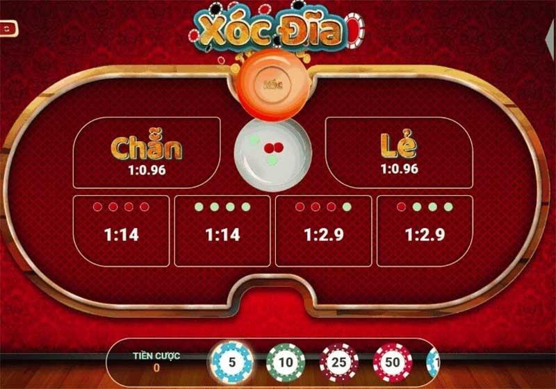 Thuật toán xóc đĩa là những phép tính khoa học xuất hiện trong trò chơi xóc đĩa